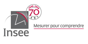 logo insee 70 ans